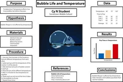 Science fair poster example