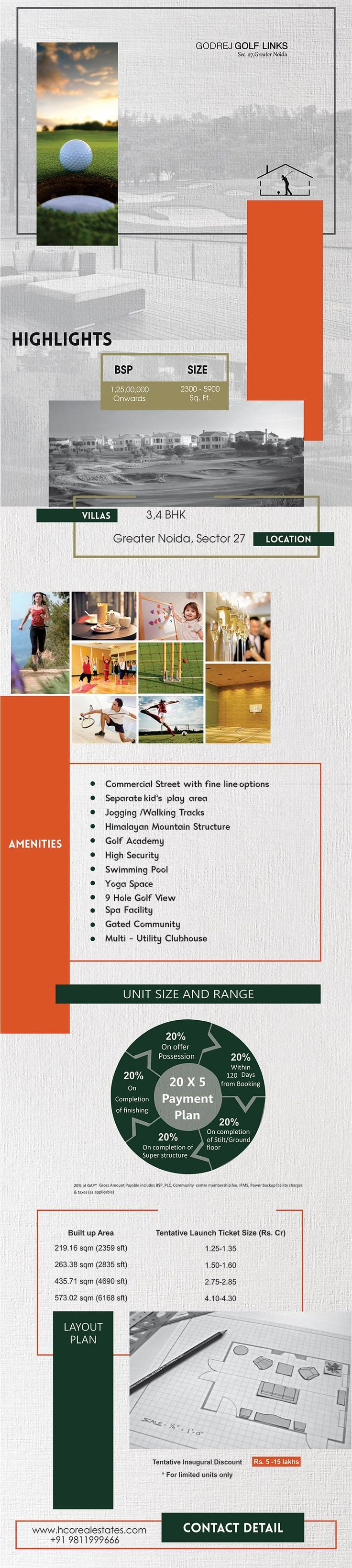 Godrej Properties presented Godrej Golf Links residential project in sector 27 Greater Noida and here 3 BHK & 4 BHK villas.