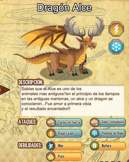 Caracteristicas Del Dragon Alce