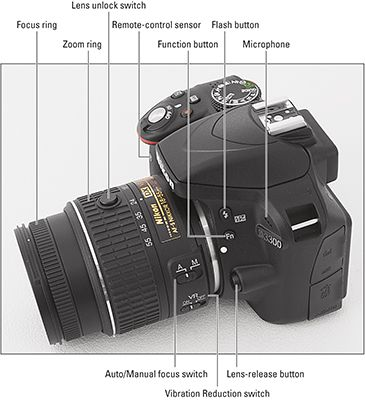 Nikon D3300 Cheat Sheet
