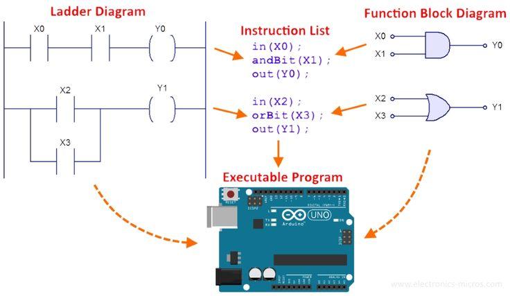 basic electrical wiring