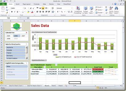 Best 25+ Excel dashboard templates ideas on Pinterest