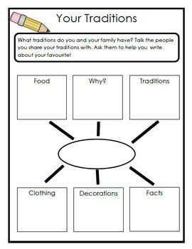 Complete Grade 2 Ontario Social Studies Inquiry-Based Unit                                                                                                                                                                                 More