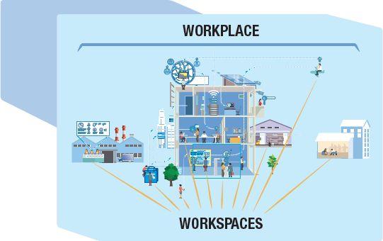 Workplace vs Workspace