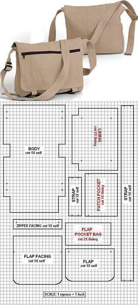 patrones de bolsos para imprimir totalmente gratis…!!!!!! y en un solo paso gr…