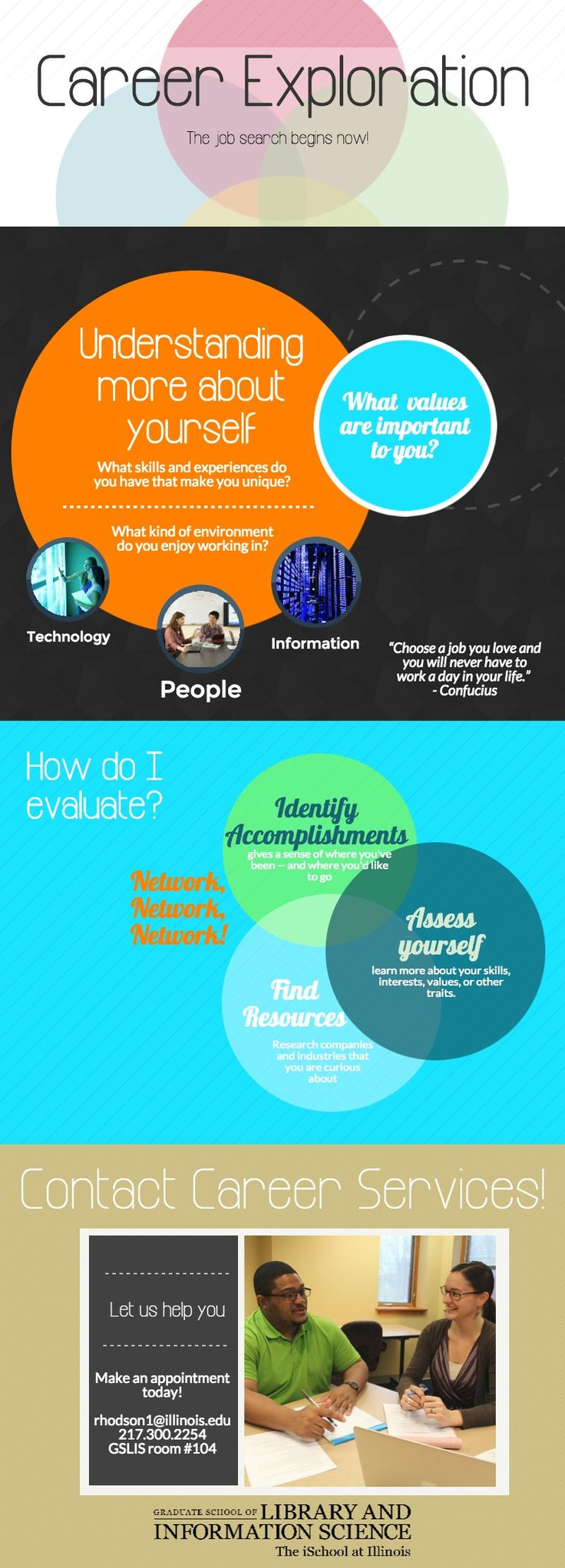 Career Exploration GSLIS Interesting Infographics