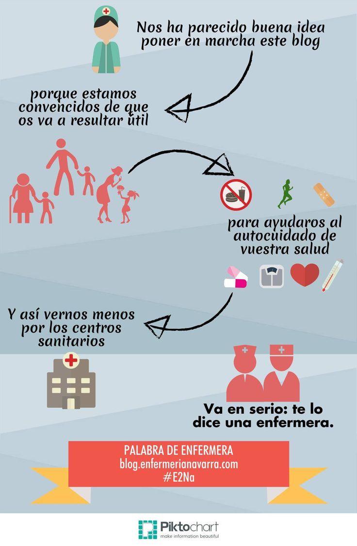 Hacer Enfermería visible, pásate por el blog PALABRA DE ENFERMERA www.enfermerianavarra.com