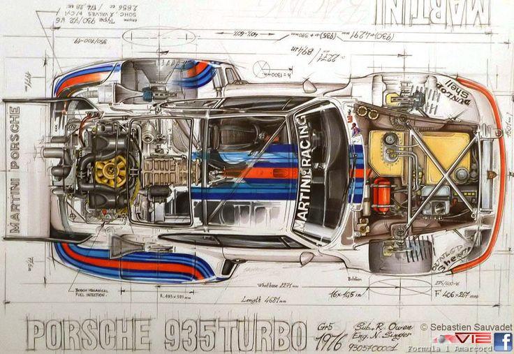 1976 Porsche 935 : Details #butzigear #fashion #style #mensfashion #homedecor #vintage #industrial #lifestyle #porsche #porscheshop #porscheparts #porschetuning #connecticut