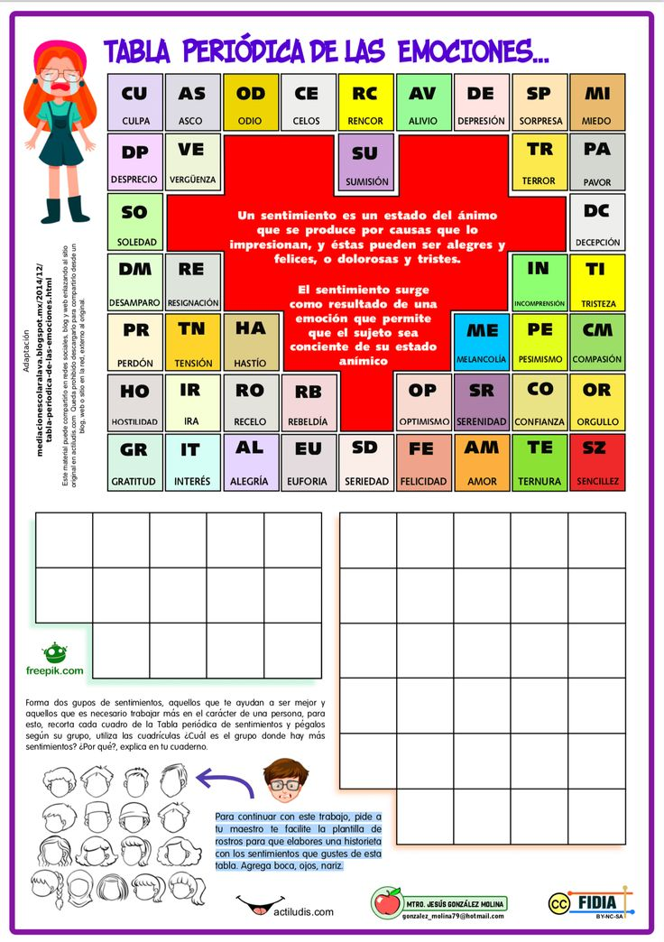 76 best Juegos (E LE) images on Pinterest Spanish classroom - best of tabla periodica completa para descargar