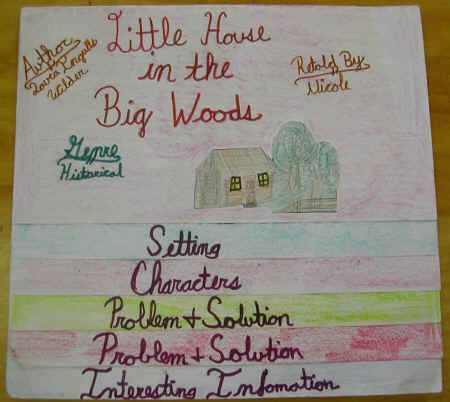 flip book projects to go along with reading