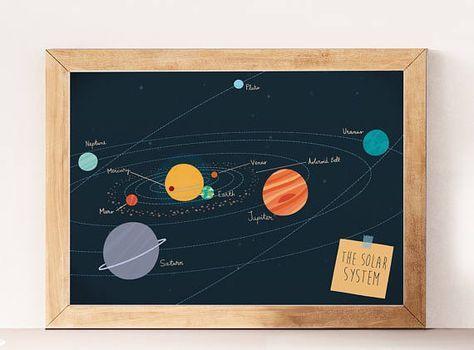 Die besten 25+ Solaranlage Zimmer Ideen auf Pinterest Weltraum - einrichtungstipps junggesellenwohnung