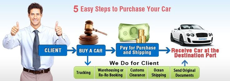 Buy Car Online & Import car in, Wholesale Auto Auctions, Salvage & damaged cars for sale, USA & Canada.