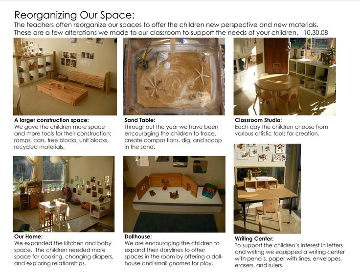 SJCC Early Childhood School: Reorganizing our spaces. 2-3 year olds.