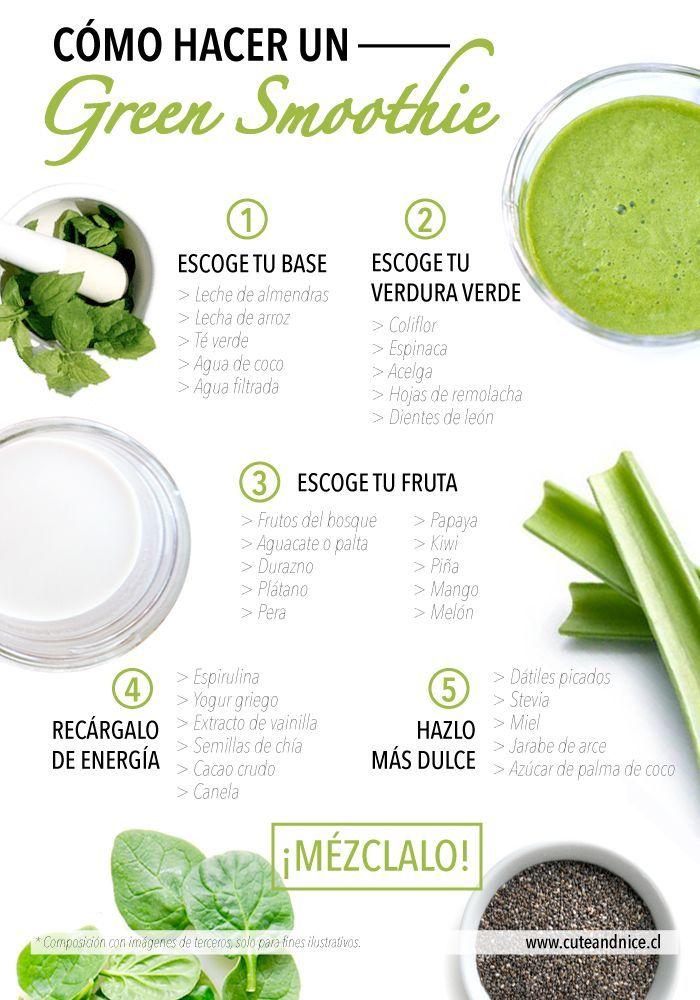 Pasos para hacer un GREEN SMOOTHIE #umayor #estudiantes #saludable #batidosverdes