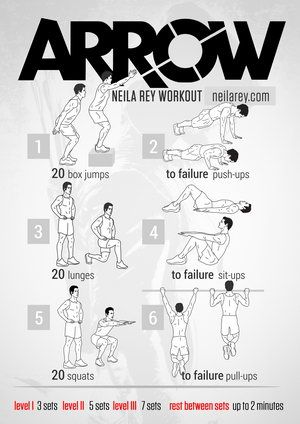 Arrow Workout  pain and despair