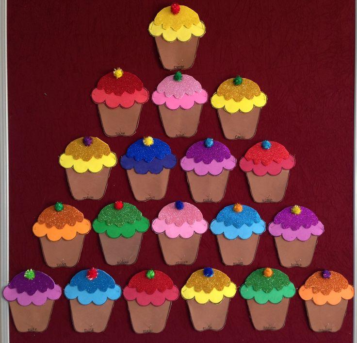 Cupcakelerimüge;)