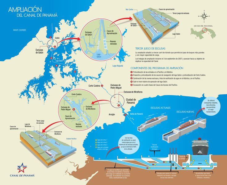 Preguntas frecuentes   Sitio Oficial de la Ampliación del Canal de Panamá