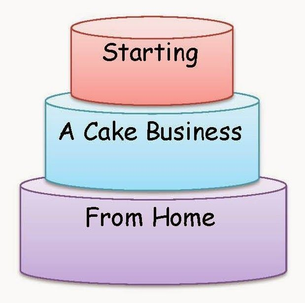 Starting a cake business from home guide: fantastic starting point for anyone considering a cake business