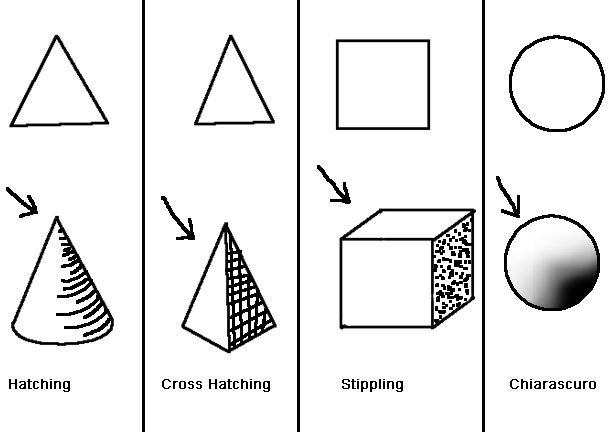 how to draw 3d shapes with shading