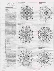 Afbeeldingsresultaat voor horgolt gömb minta leírással