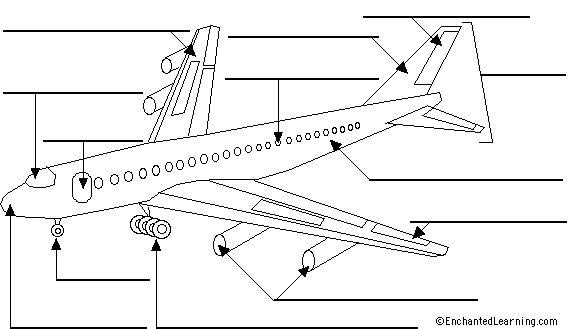 18 best images about avions on pinterest