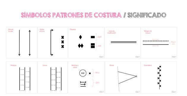 símbolos patrones de costura