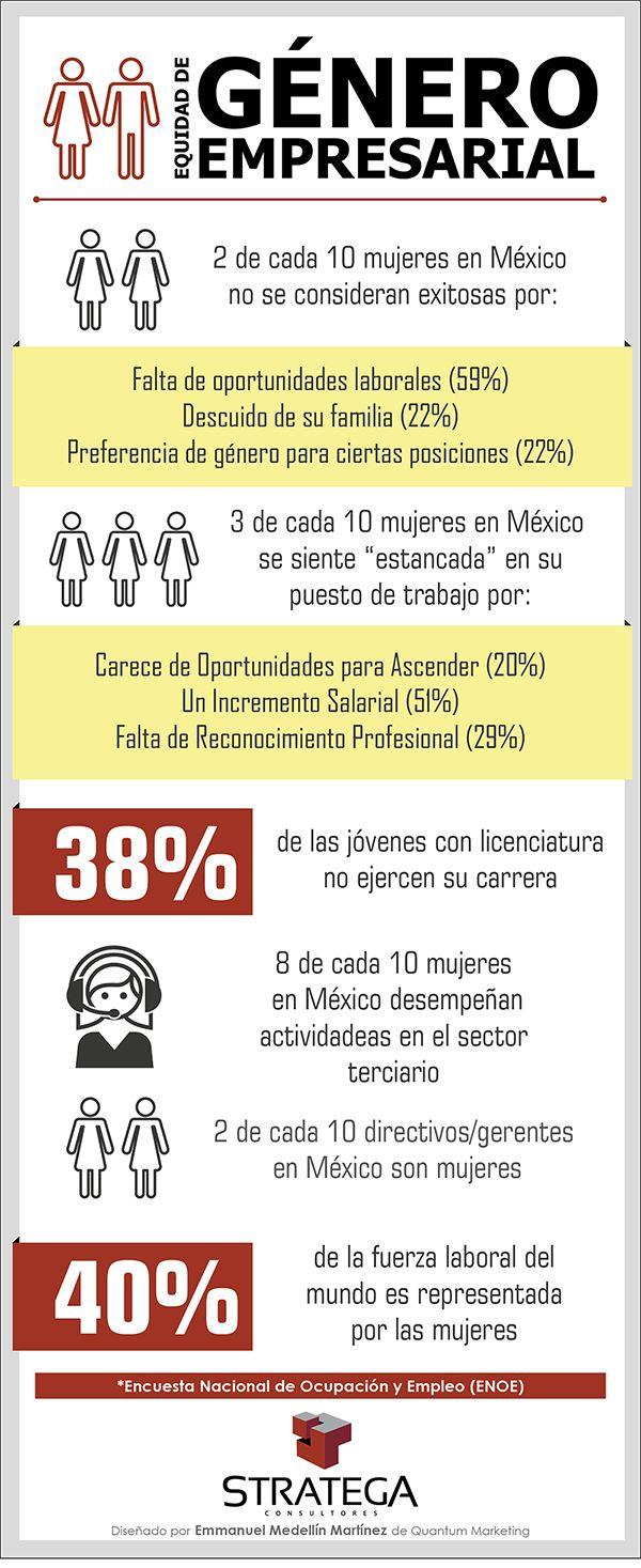 Infografía  de la Equidad de Género Empresarial en México. ¿Por qué es justo y productivo cerrar la brecha de género en las organizaciones? Realizada por Quantum Marketing para Stratega Magazine.