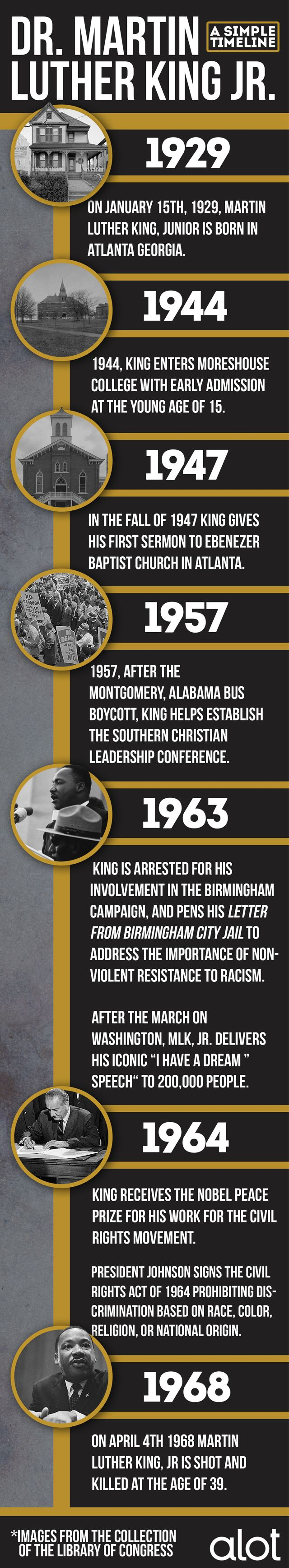 Martin Luther King, Junior: A Timeline