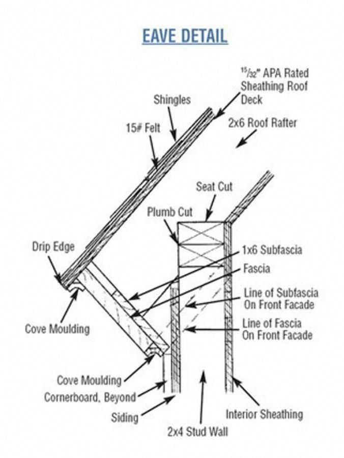 Ideas And Information For Shed Building Make Sure That You