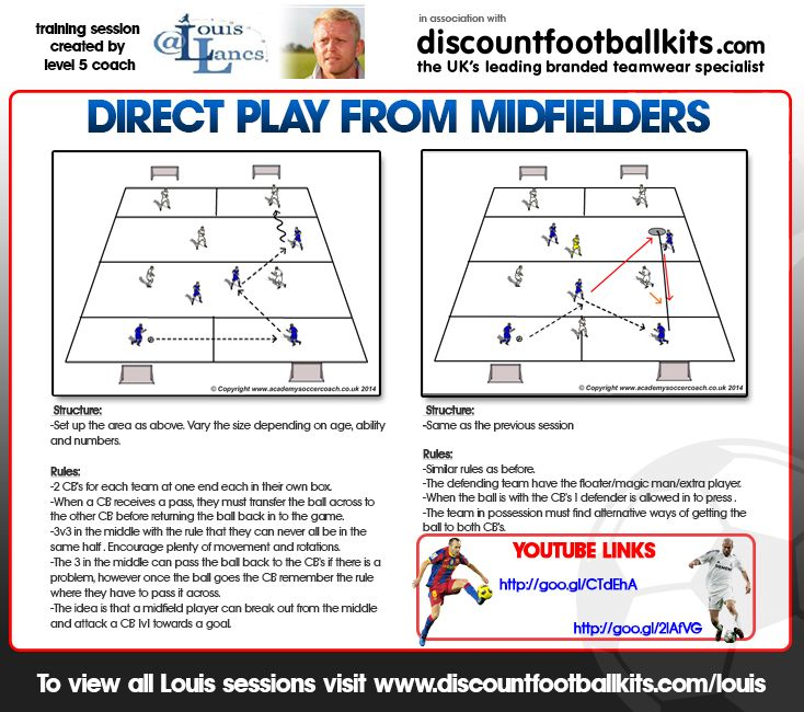 Direct Play from Midfielders #soccer #football #coachingdrills http://www.discountfootballkits.com/blog/direct-play-from-midfield-players/