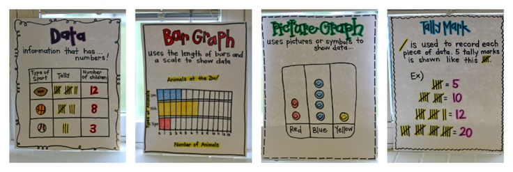 awesome anchor charts!: Anchor Charts Math, Math Charts Activities, Anchors, Workshop, Math Anchor Charts, Eberhart S Explorers, School, Charts Math Misc, Anchor Charts Calander