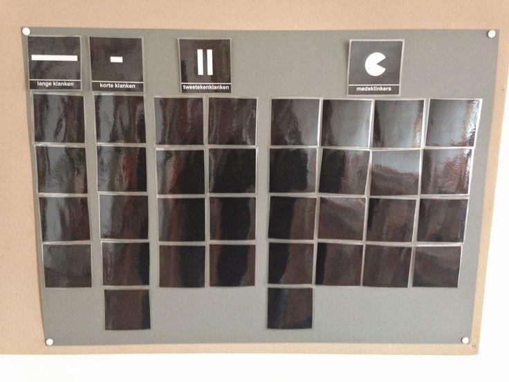 Juf Margot: Spelling - letterbord