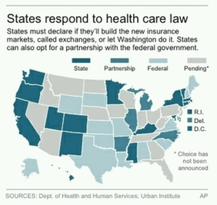 Health Exchange Online Insurance Universal Life Insurance