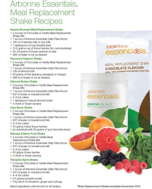 Here are done healthy meal replacement shake recipe using #Arbonne Essential. Www.laurenjenningsportmacquarie.arbonne.com