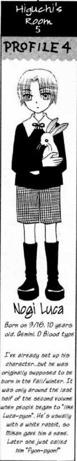 Alice Gakuen Ruka's profile