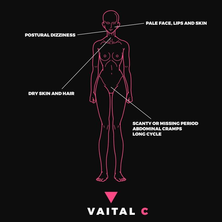 Some indication that your blood is not flowing the way it should. Vaital C with …