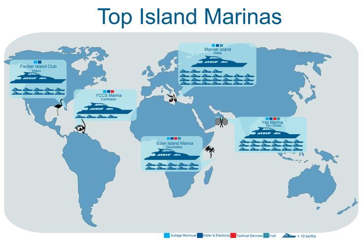 Infographic showing the top Marinas in the world including Eden Island deep water marina