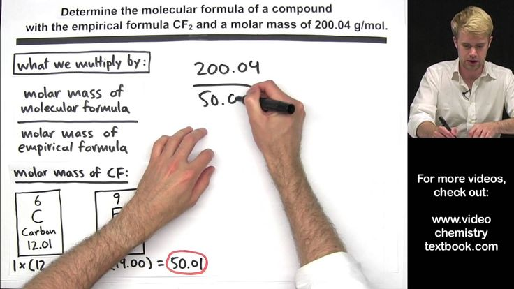 Calculating Molecular Formula from Empirical Formula | Tyler DeWitt