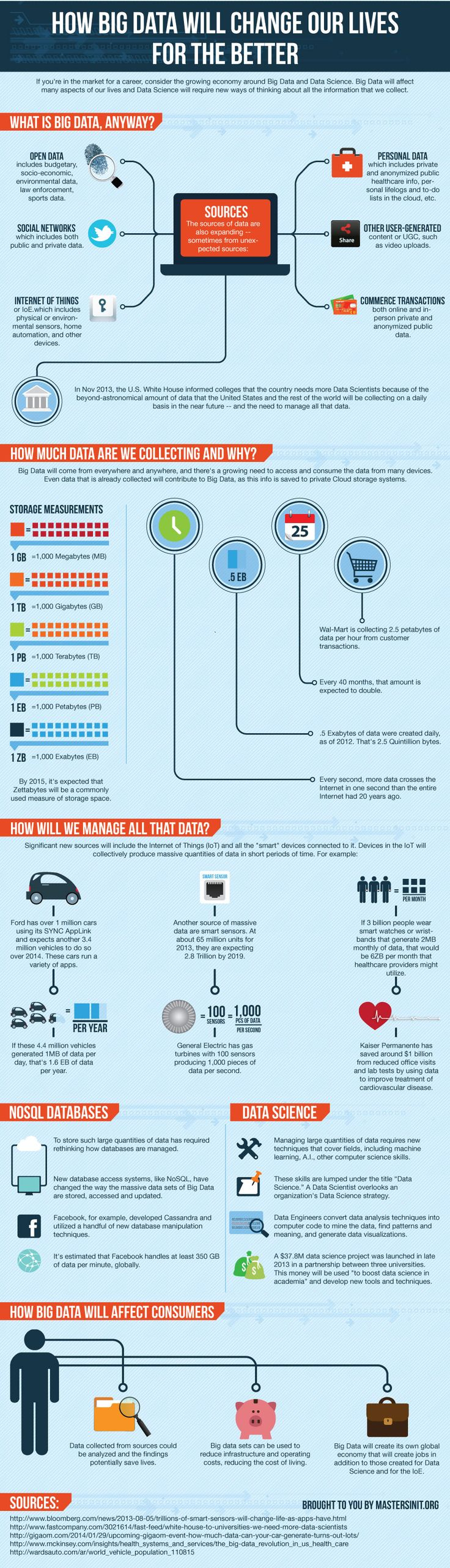 How #BigData Will Change Our Lives For The Better - #infographic