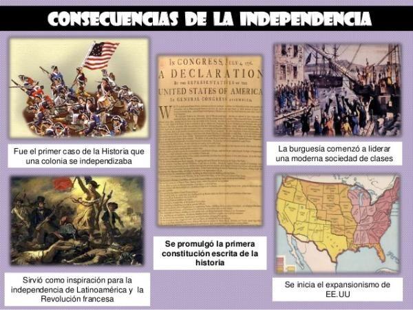 Independencia De Las 13 Colonias Causas Y Consecuencias Consecuencias De La Independencia De Las 13 Colonias 13 Colonias Trece Colonias Colonias Britanicas
