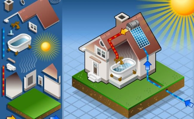Industry welcomes non-domestic RHI 'improvements' - from Solar Power Portal