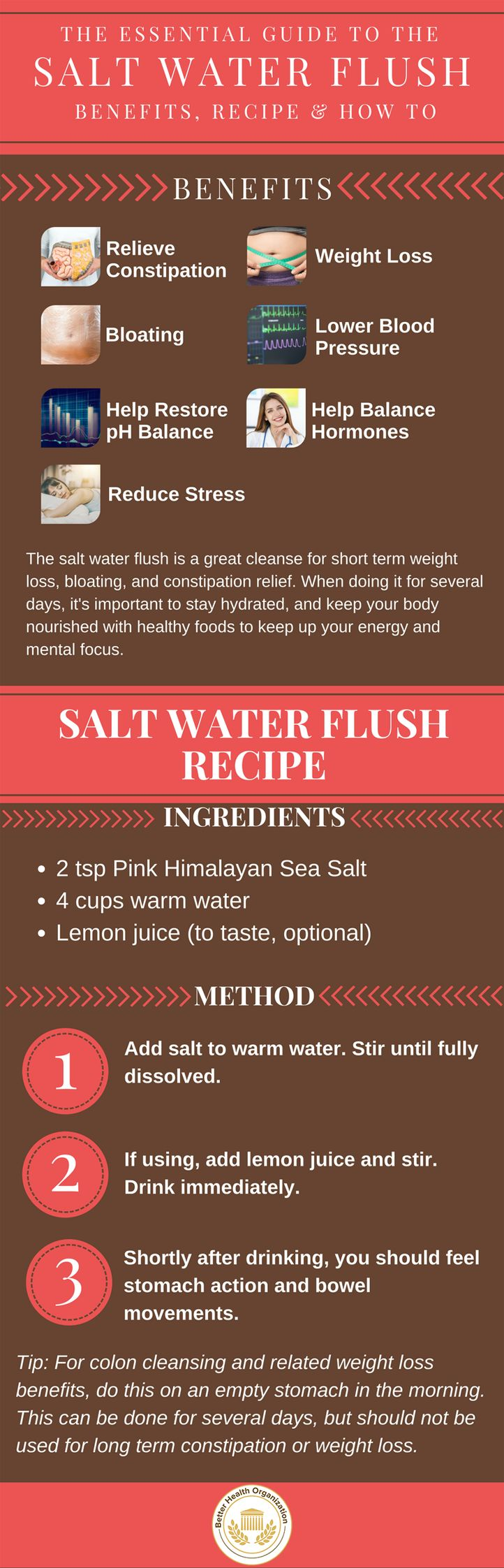 Salt Water Flush Guide: Recipe for Constipation, Weight Loss & More
