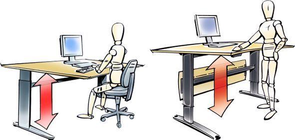 85 best images about ergonomie on pinterest knee pain back pain and good posture. Black Bedroom Furniture Sets. Home Design Ideas
