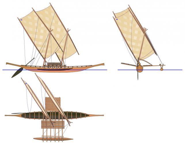 Prao de l'archipel Bismarck