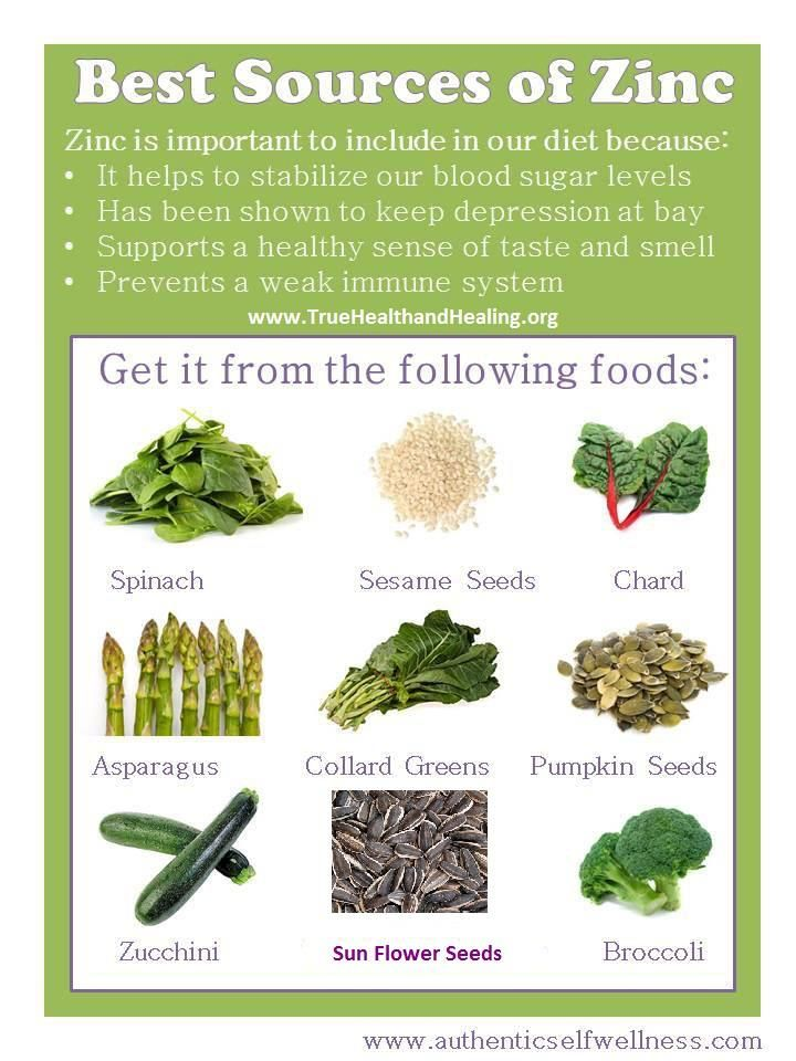 Zinc Chart: you get broccoli and spinach daily if you use Juice PLUS+.