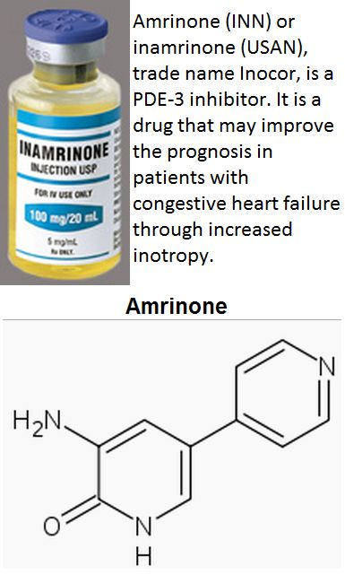 Amrinone (INN) or inamrinone (USAN, changed in 2000 to prevent confusion with amiodarone), trade name Inocor, is a pyridine phosphodiesterase 3 inhibitor. It is a drug that may improve the prognosis in patients with congestive heart failure.  http://www.webmd.com/drugs/drug-9723-Inocor+IV.aspx?drugid=9723=Inocor+IV=2
