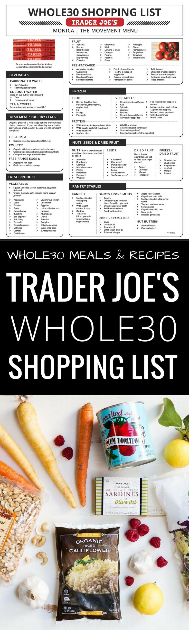 Best Trader Joe's Whole30 Shopping List. Complete…