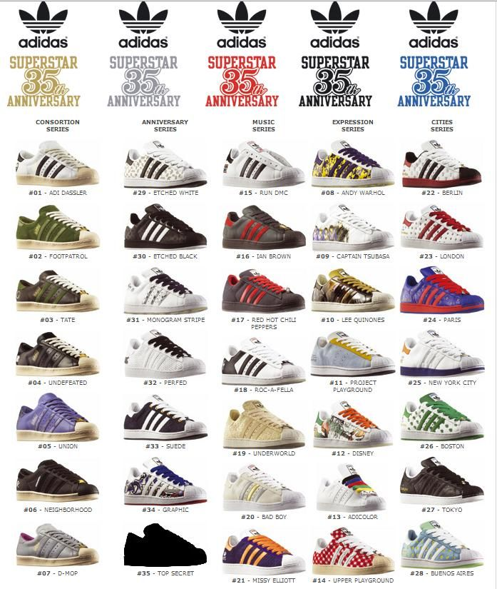 Adidas Superstar 35th Anniversary. Full set. Better start saving. Look at #35 - Top secret