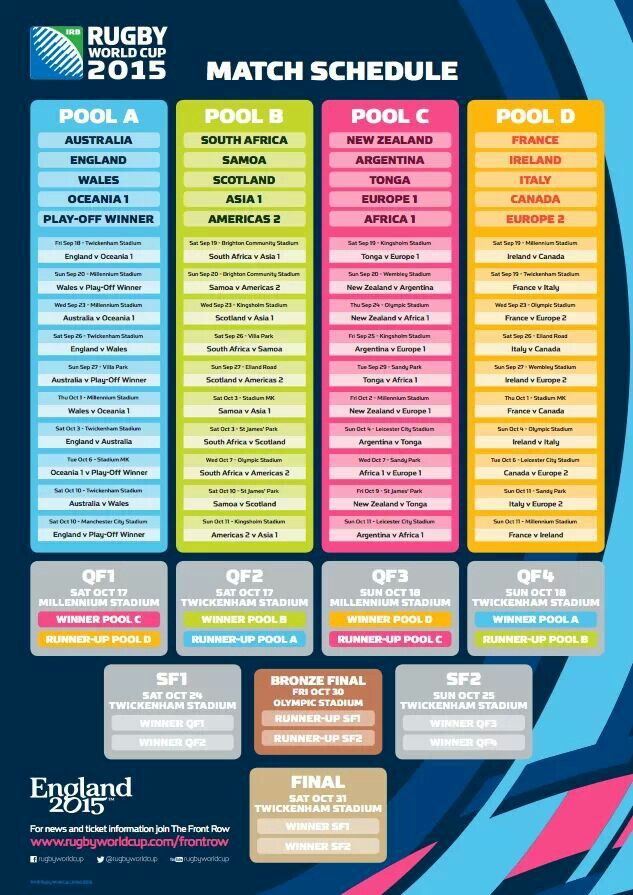Rugby World Cup 2015 Match Schedule