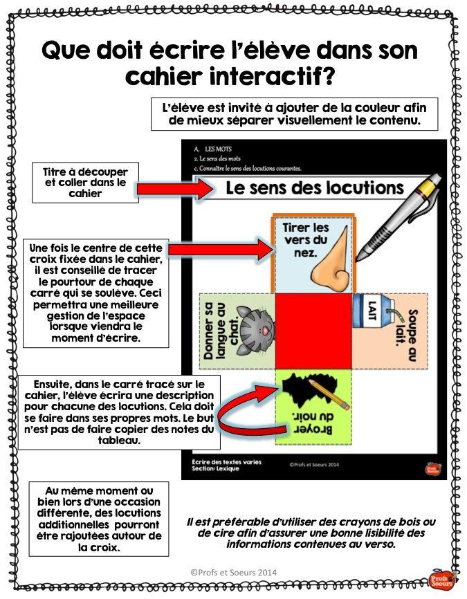 Que doit écrire l'élève dans son cahier interactif?